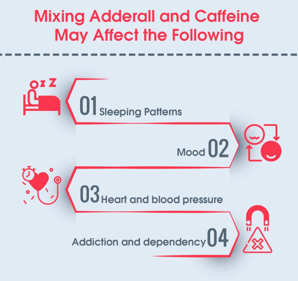 adderall and caffeine