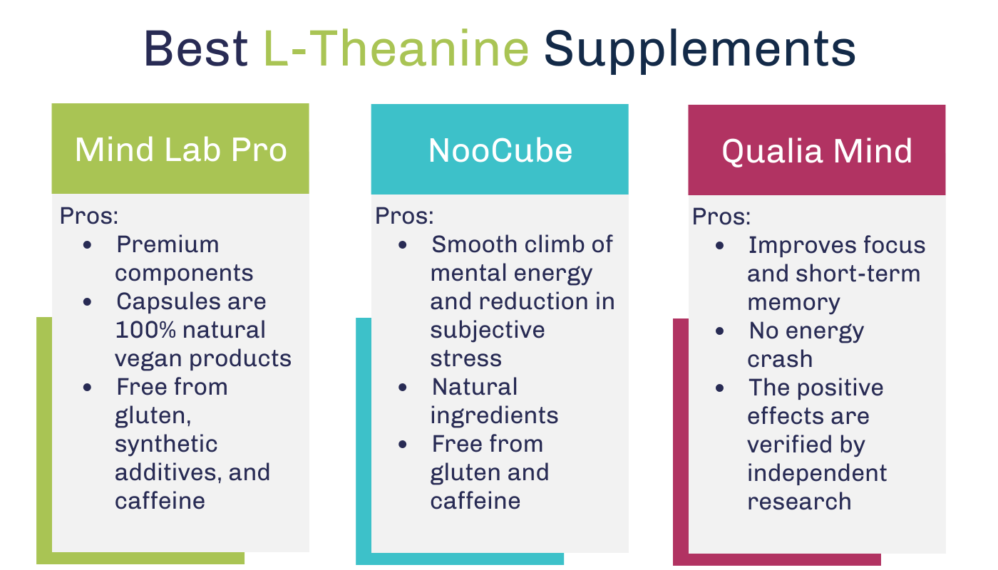 l-theanine weight loss and memory boost